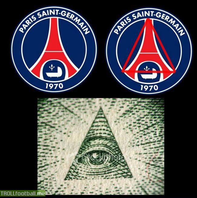 Illuminati Signification 25 images qui prouvent l'existence des illuminatis