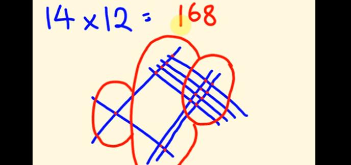2013/09/28/i_multiplication-japonaise.jpg