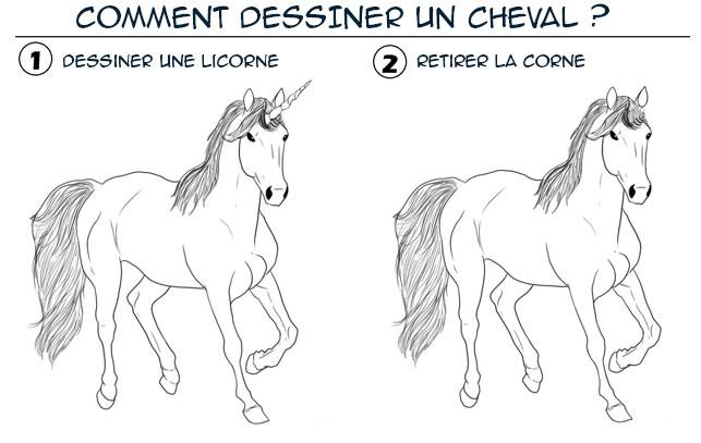 7 tutoriels pour apprendre dessiner mieux que picasso - Comment dessiner le drapeau d angleterre ...