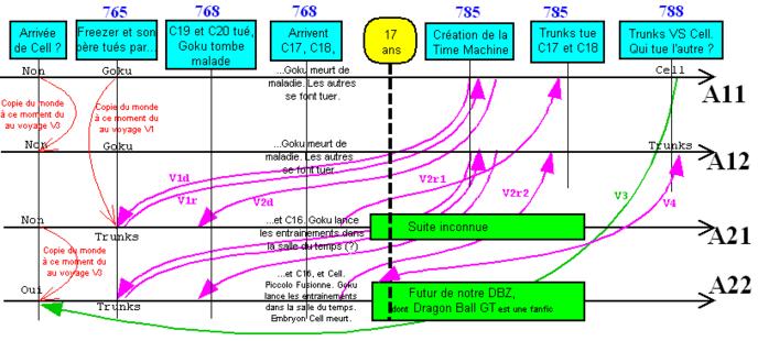 diagrame