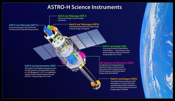 japon-abandon-satellite-astro-h-hitomi-explications