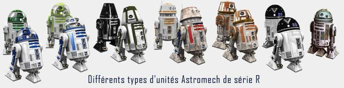 unité R2