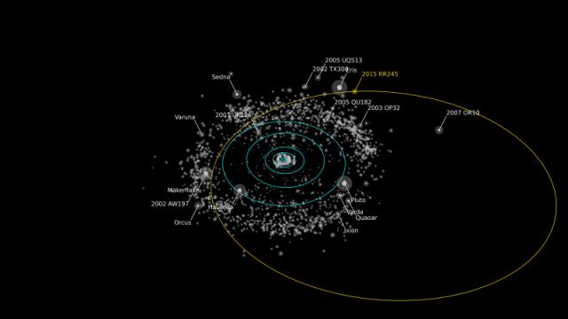 nouvelle-planete-naine-decouverte-systeme-solaire