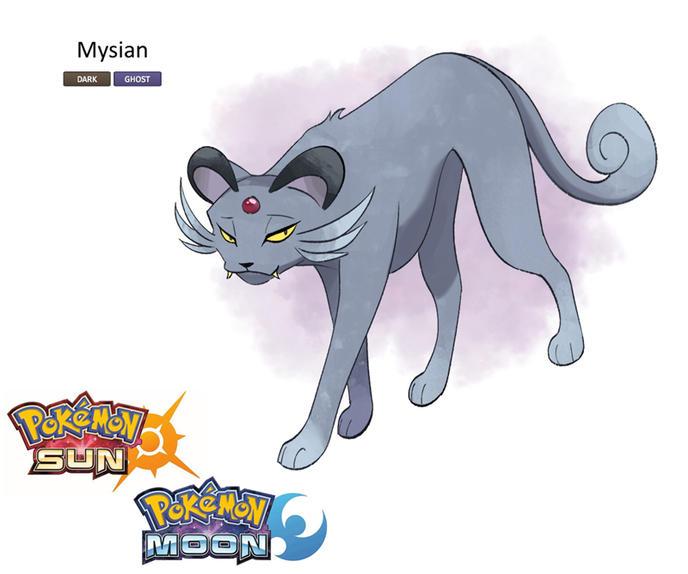Meowth Alolan Pokemon Go - 0425