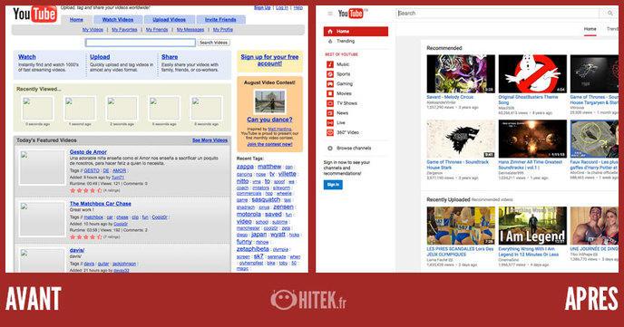 25 Ans Du Net Avant Apres 20 Sites Internet Qui Ont Bien Change