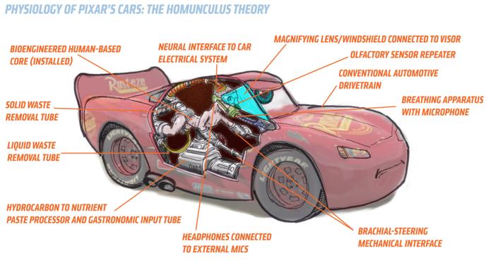 la folle théorie sur les voitures de cars
