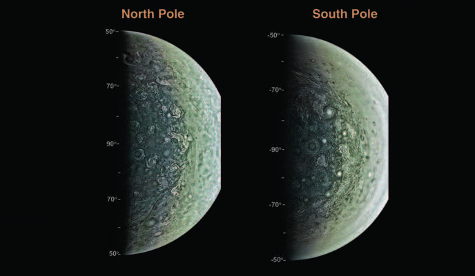 Poles de Jupiter