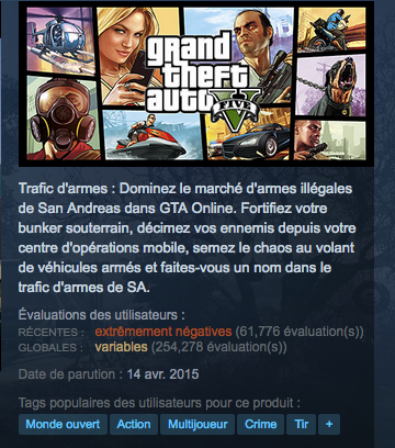 gta reviews