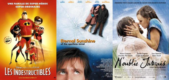 affiche Les Indestructibles Eternal Sunshine of the Spotless Mind N'oublie jamais