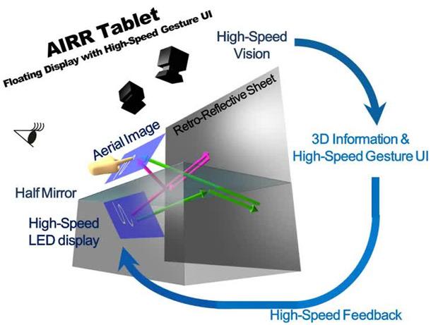 airr-tablet-hologramme-interactif-minority-report