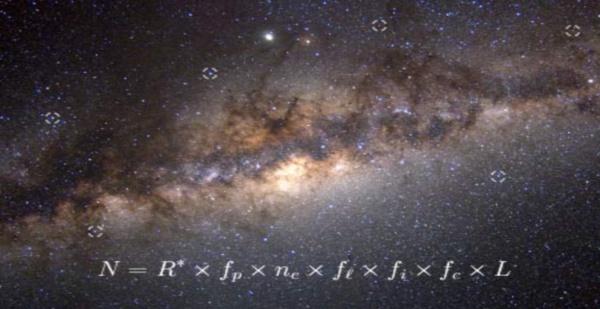 Equation Drake