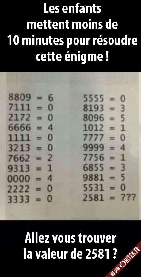 Fabuleux Les enfants mettent moins de 10 min pour résoudre cette énigme ! NY37