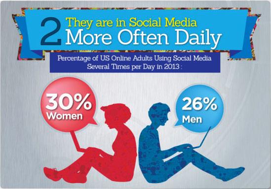 infographie réseaux sociaux femme 6