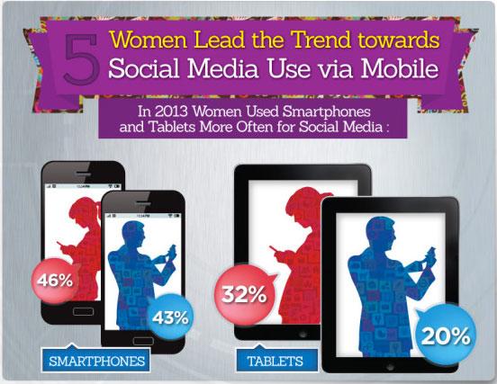 infographie réseaux sociaux femme 3