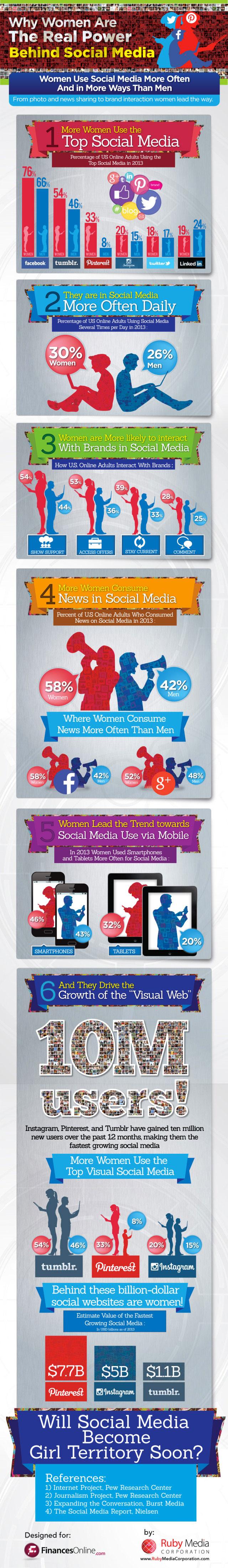 infographie réseaux sociaux femme 1
