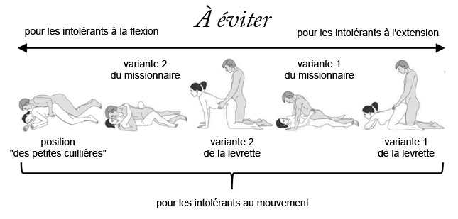 mannequin sexy positions sexuelles a 3