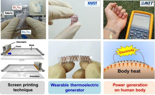 recharger-objets-chaleur-humaine-produit-electricite