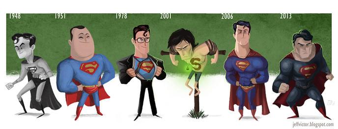 Evolution cinéma