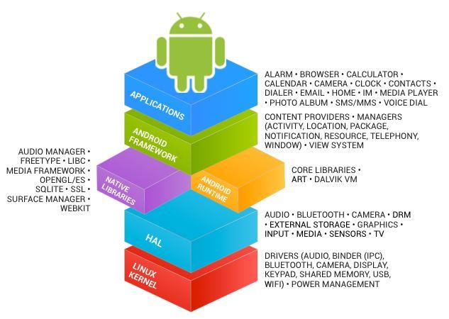 Huawei aurait déjà un million de smartphones sous son propre OS